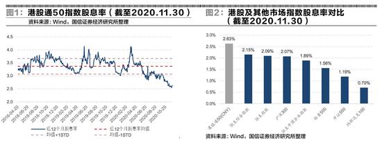 国信证券:港股股息是非常有吸引力的 投资港股正当时