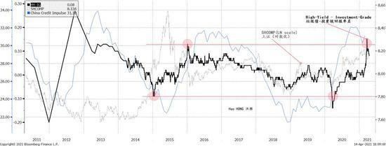 洪灝:为什么经济跑赢,股票跑输?