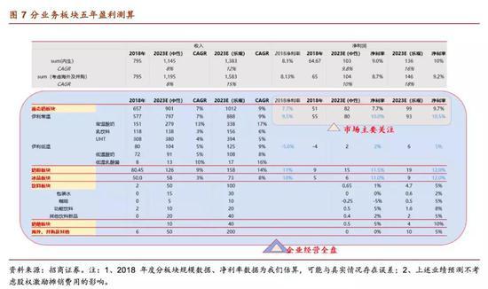 「365bet赌场网站」青龙大乐透第19135期:上期前区杀号全准,本期前区杀01-10段号码