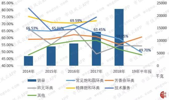 gtaol官网,接近央行人士:纸币发行增速或将放缓 但不具消失条件