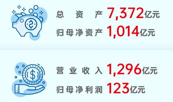 """千亿营收招商蛇口""""综合发展""""""""1+4""""""""双百""""都是啥?"""