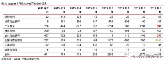 旺旺发娱乐平台网站 - 特斯拉Model 3标准续航升级版可预订 起售价35.58万