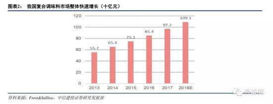 澳门永利博指定赌场·27岁成搜狐副总裁,搞定马云、马化腾,35岁公司估值350亿