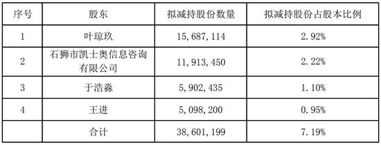 「lovebet真还是假的」墨水湖小区 VS 碧溪苑在汉阳谁更胜一筹?