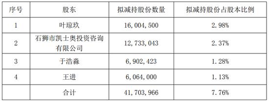 京城信誉官网-香港金管局余伟文:尽早推出跨境理财通