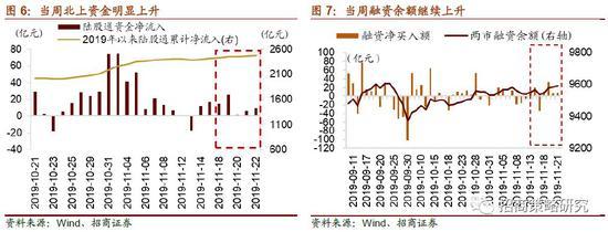 真人娱乐会员,国泰君安(香港):中国建材维持收集评级 目标价8港元