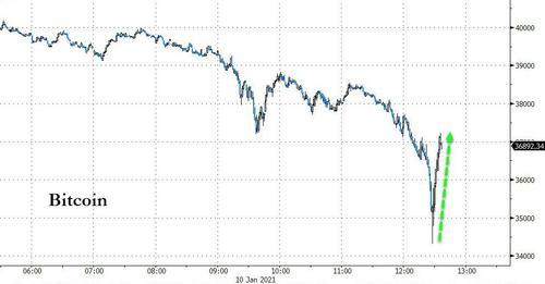 谷燕西:美国商业银行会推出美元稳定币