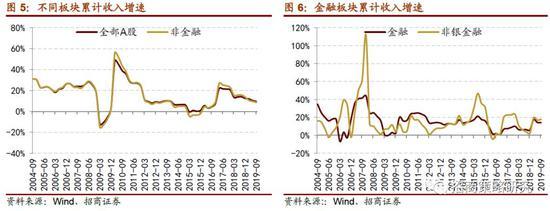 「乐博亚洲娱乐在线博彩」中国太保前8月保费收入2581亿元