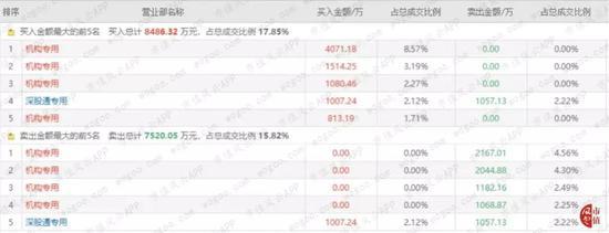 澳门布加迪线上玩 - 禹洲拟发行5年期5亿美元优先票据 利率8.375%