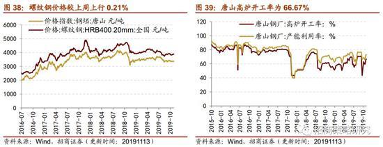 新利彩票平台官网|去年深圳安全事故数量下降18.8%
