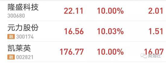 定增股齐涨停 如何在千只个股中掘金?