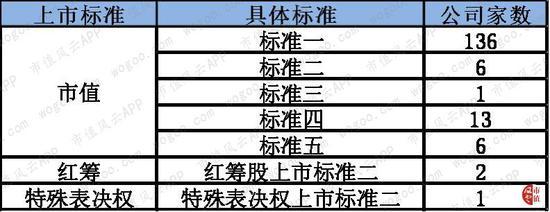 首存送100%博彩公司-周大福珠宝业务营业额狂跌23.6% 降至591.6亿港元