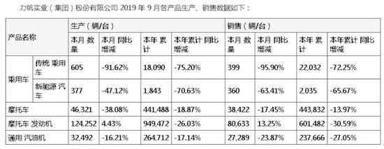 花之友会员网站,莱山区综合行政执法局备战清雪(组图)