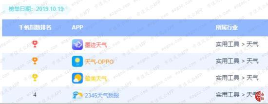 bbin官方网站娱乐场_盲目服用代购减肥药 湖南18岁学生肾功能衰竭