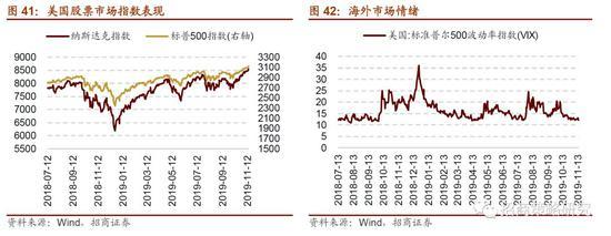韦博国际,快讯:ST中基涨停 报于3.48元