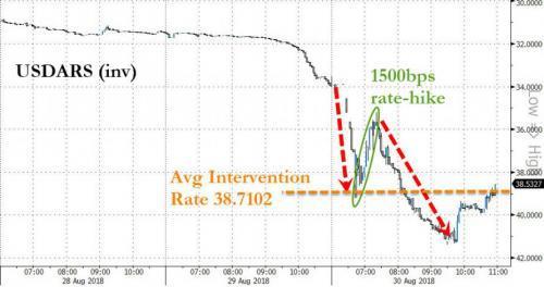 新兴市场货币为何跌跌不休?根本症结仍在美联储!