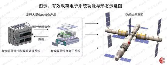 财富宫pt游戏官网-一夜增加四万吨,中国海军一天服役2艘大型舰艇