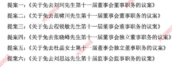 """新潮能源乱局再起 9名股东再次""""起义""""罢免董事长等6人"""