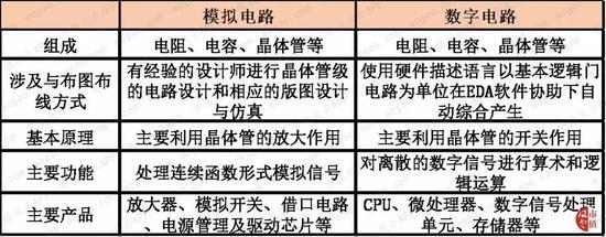 无线推荐送金币·打不过就加入?印度第二大手机厂商或将成为中国品牌代工厂