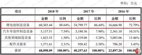 万博登录显示404·2017平均工资排行榜出炉:IT业超13万最吃香