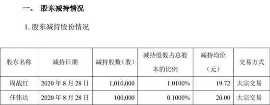 泽熙魅影重现 涉事个股普丽盛两天暴涨44%