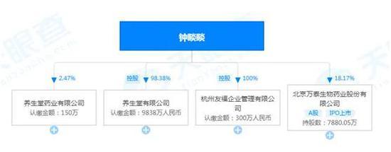 中国首富又换人:农夫山泉钟睒睒力压马云马化腾 一天暴增530亿