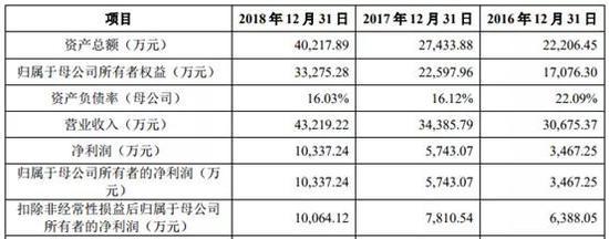 4399小游·白酒股掀涨停潮 茅台站稳800元市值破万亿