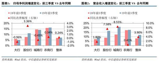 利信娱乐手机登陆地址,姜超:社融增速大降 宽松预期增强