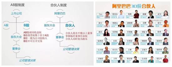 d88尊龙现金网网址 - 芯智控股12月9日回购37.00万股 耗资52.81万港币