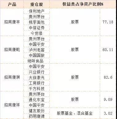 最新皇冠开户登录网址·李稻葵:中国有望2049年达到高收入国家平均水平 与日本法国比肩