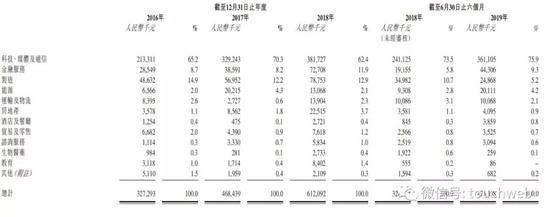 万博地下空间观摩 4月北京住宅租赁量价齐跌 房东报价和预期明显下降
