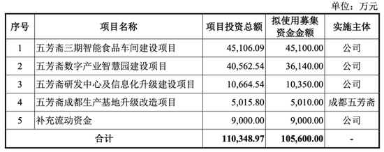 """一年卖出3.6亿只粽子:百年老字号五芳斋冲刺IPO 董事长却说""""不会包粽子"""""""