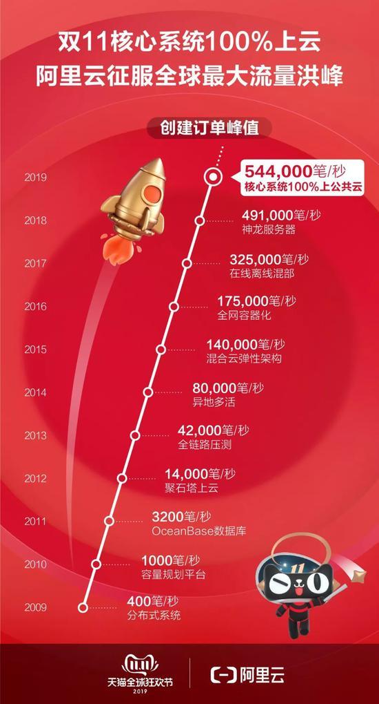 皇宝网站娱乐-快快快!沪交警提醒:明起逾期15日未缴罚单将每日加罚3%
