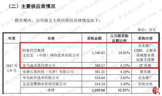 """「藏分出黑」Burberry官方回应""""关店"""":上海近期要开两新店"""