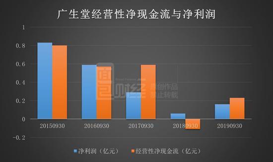 银河076 三星电子营业利润锐减60% 市值却增加2700亿