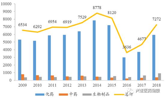 送彩金最多的彩票app - 浙商证券分管投行副总裁空缺近一年 程景东拟上任