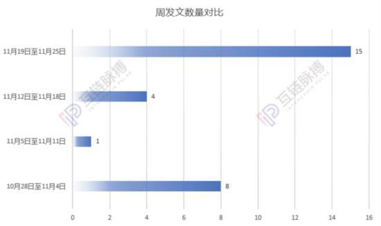 http://www.reviewcode.cn/yunjisuan/98055.html