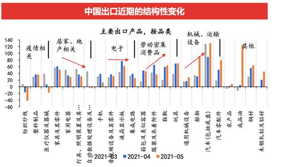 沈建光:全球有通胀隐忧 但在中国不是大问题