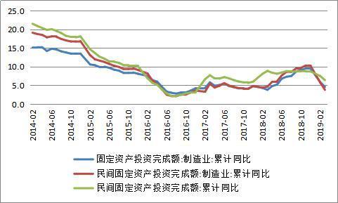 资料来源:国家统计局;WIND;中国金融四十人论坛