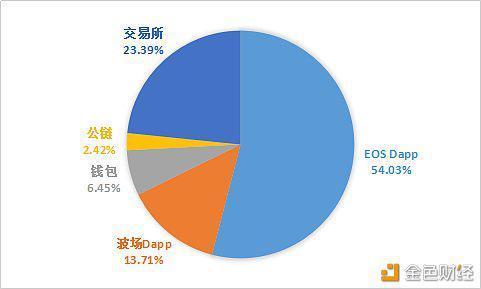http://www.reviewcode.cn/jiagousheji/101760.html
