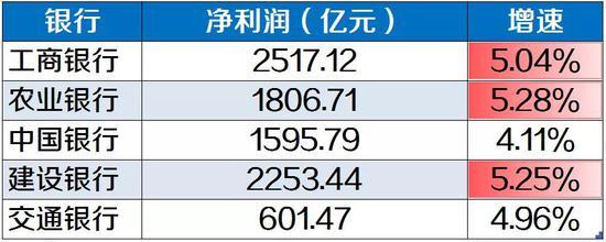 sgwin平台|京沪高铁IPO获证监会受理 曾年赚百亿