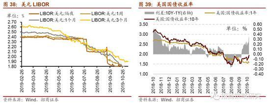 波音bbin游戏,中国联通宽带速率全国第一 移动和电信4G网速低于全国平均值