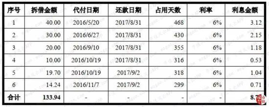 新葡京永利 - 2019中国横店影视节将于10月26日举行