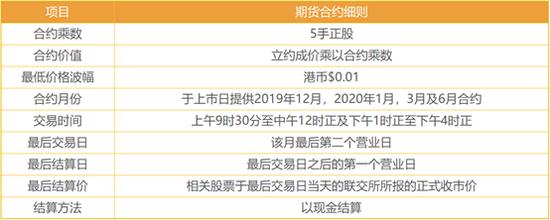 千龙国际娱乐app下載·联发科技发布首款 5G SoC 天玑1000