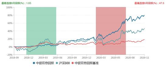 中银基金:结构性机会依然存在 受疫情冲击行业业绩望得到明显改善