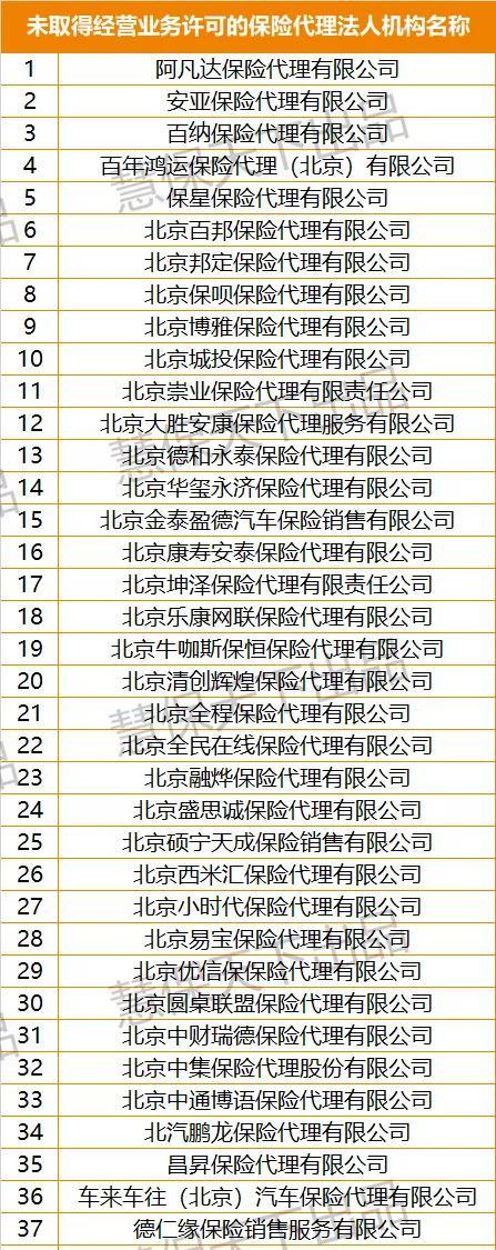 北京保监局出招:这些保险中介其实不是真的保险中介