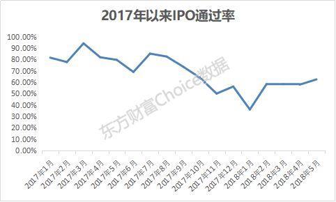 (数据来源:东方财富Choice数据)
