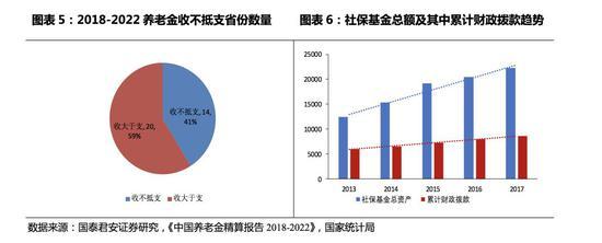 1.3.中国企业社保基数合规性较差