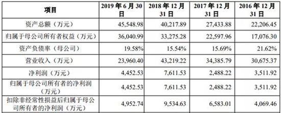 manbetx万博下载 皮海洲建言中国股市:做好修法使证券法成严刑峻法