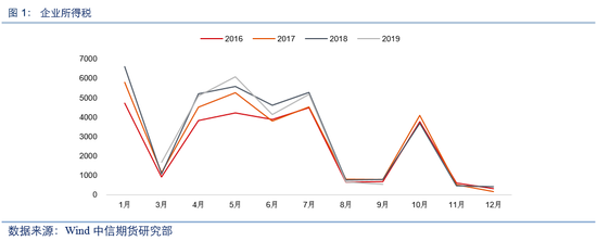 betway体育手机,伊利股份大幅拉升2.43% 股价创近2个月新高